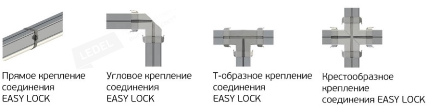 Коннекторы Easy Lock L-trade II 65 Easy Lock Рис. 1